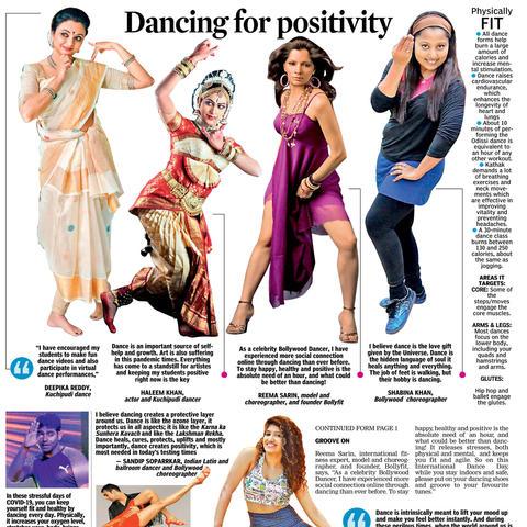 International Dance Day, April 29 2021 features Reema Sarin Celebtity Dancer & Founder BOLLYFIT