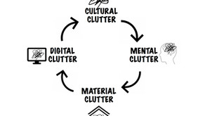 20 Steps to Disrupt Cultural Clutter