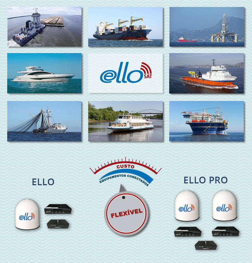 Ello_Users_PORTUGUES_alteracoes_08-08-20