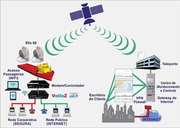 Ello Diagram 2 complex network.jpg