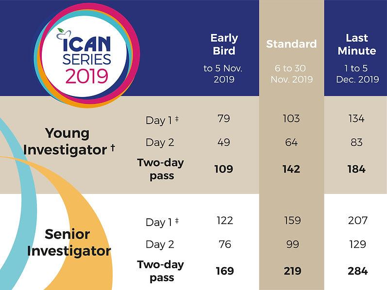 ICAN Series 2019 Registration fees.jpg