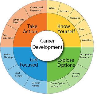 career plan.jpg