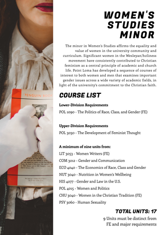 Women's Studies Minor