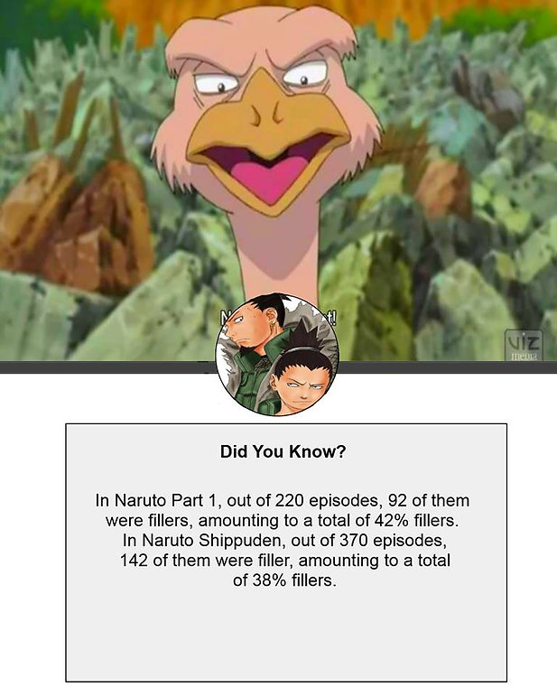 Some Interesting Naruto Facts!!
