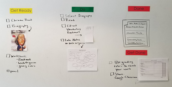 Cognitive Connections White Board Strips