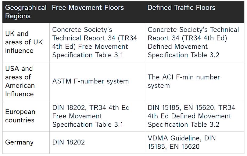 Floor measurement standards NEW.png
