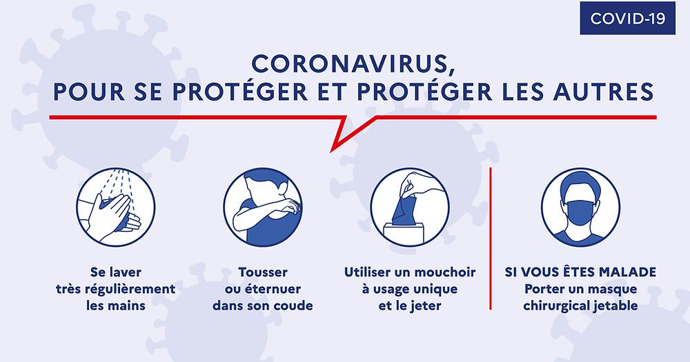 Gestes barrière par Santé Publique France