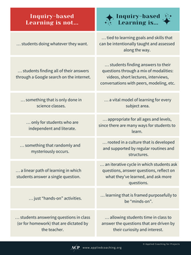 Inquiry-based learning is...