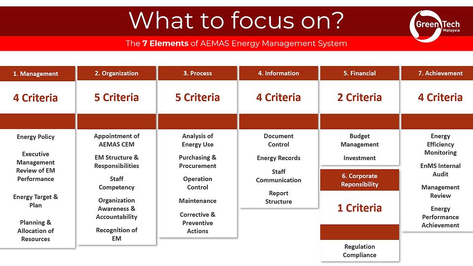EMGS Criteria.png