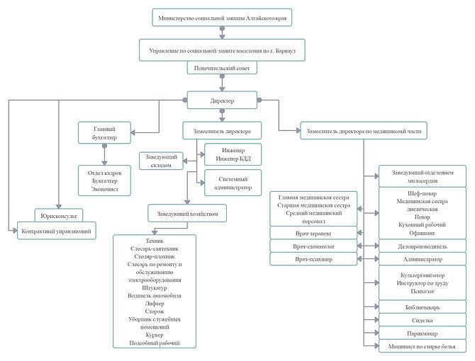Структура (2).jpg