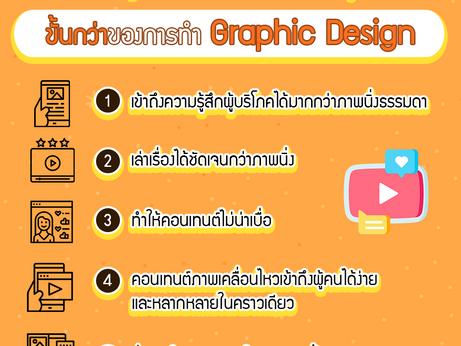 ทำความรู้จักกับ Motion Graphic ขั้นกว่าของการทำ Graphic Design