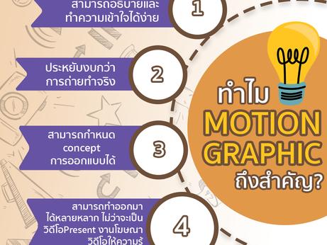 ทำไม Motion Graphic ถึงสำคัญ?