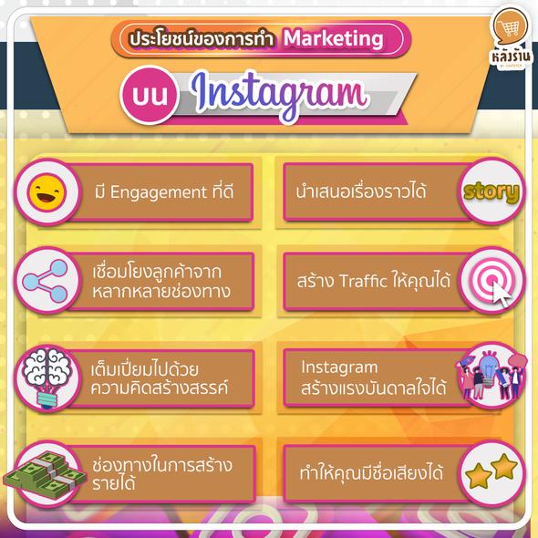 ประโยชน์ของการทำ Marketing บน Instagram