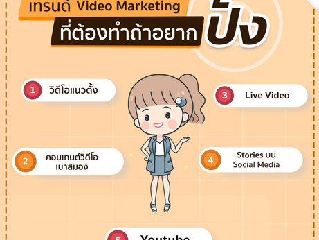เทรนด์ Video Marketing ที่ต้องทำถ้าอยากปังงงง❗️