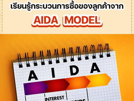 เรียนรู้กระบวนการซื้อของลูกค้า จาก Model AIDA การตลาดยอดฮิต✨