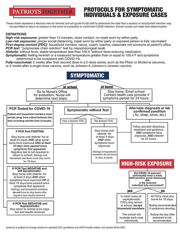 decision tree_2021-page-001.jpg