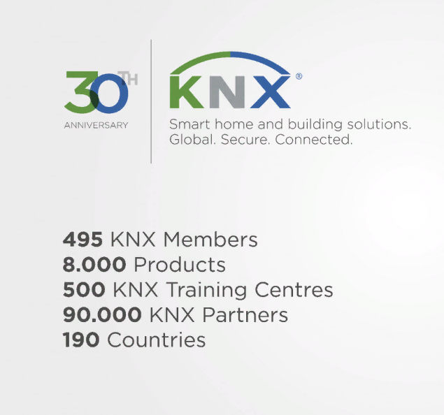 KNX_30th