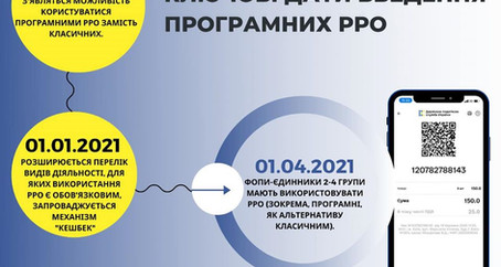Зміни у законодавстві України щодо реєстрації розрахункових операцій: