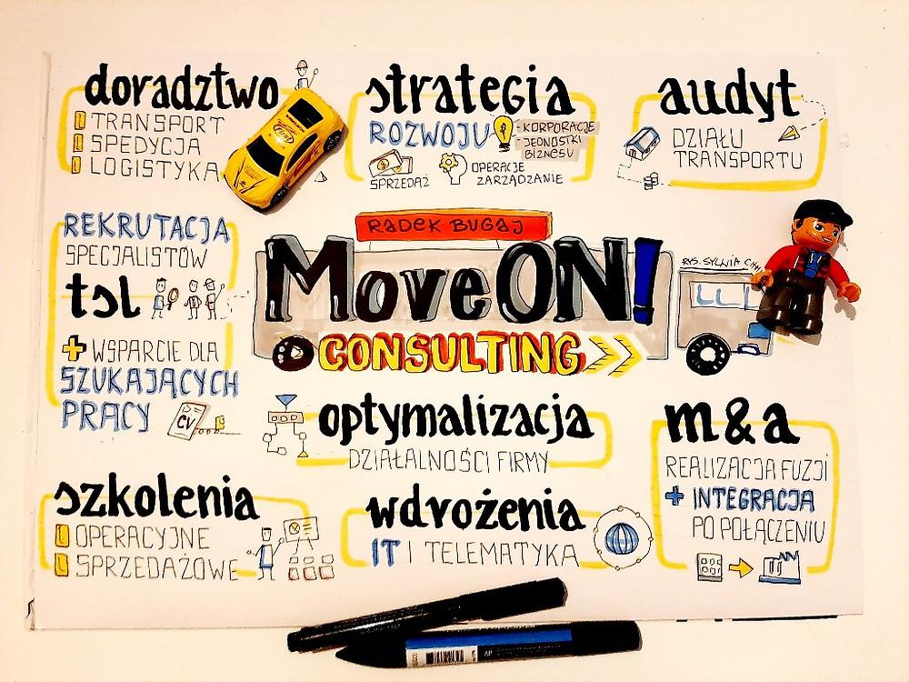 MoveON! Consulting