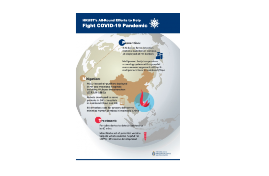 All-Round Efforts to Help Fight COVID-19 Pandemic