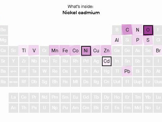 All the elements of the periodic table that can be used to make batteries