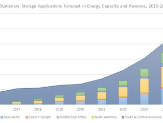 One Expert's View On The Near-Term Future Of Energy Storage