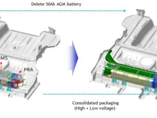 How the Hyundai Ioniq Ditched Its Traditional 12V Lead-Acid Starter Battery
