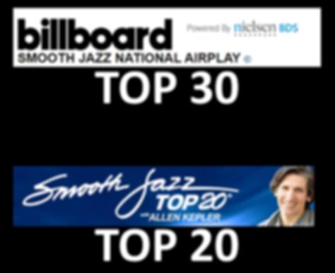 Billboard SJN.PNG