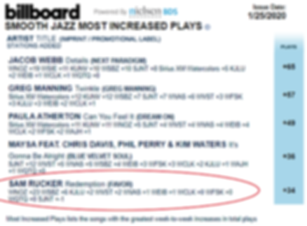 Billboard Most Increased - 1-25-2020.png