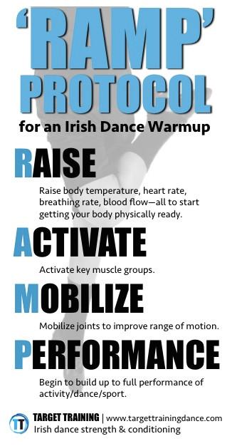 Irish dance strength and conditioning; Irish dance training; RAMP protocol
