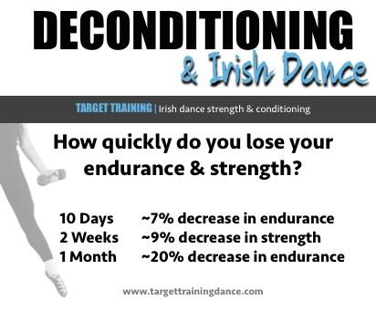 Irish dance training, Irish dance strength and conditioning, stamina training for Irish dance