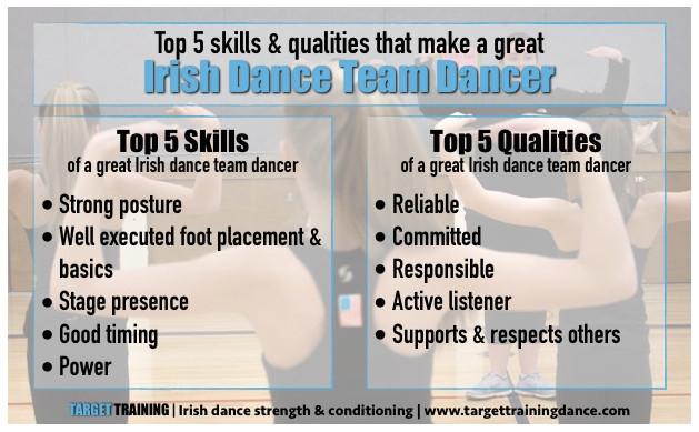Irish dance strength and conditioning, Irish team dancing, tips for ceili dancers