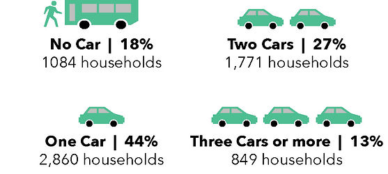 Car-Ownership_infographic.jpg