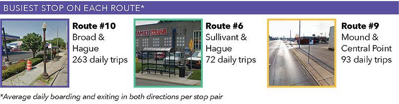 Busiest-Bus-Stops.jpg