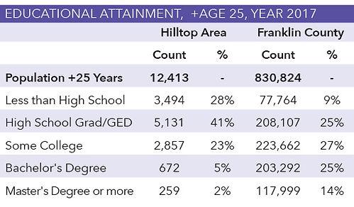 educational attainment chart.jpg