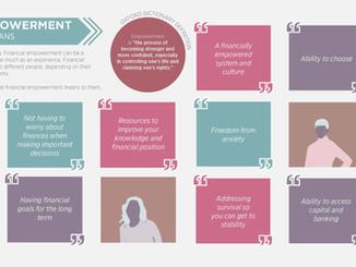 Financial Empowerment Roadmap: Graphic Design