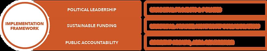 Implementation-framework-graphic.png