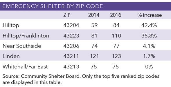 Emergency-Shelter-By-Zip-Code.jpg