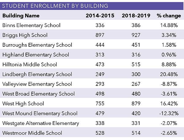 Student-Enrollment_table.jpg