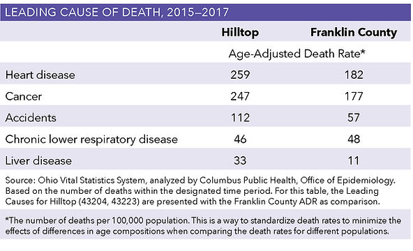 Cause-of-Death_table.jpg