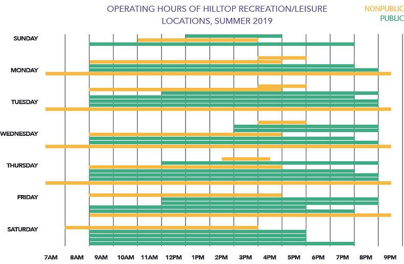 Operating-Hours-Hilltop-Recreation-Leisu