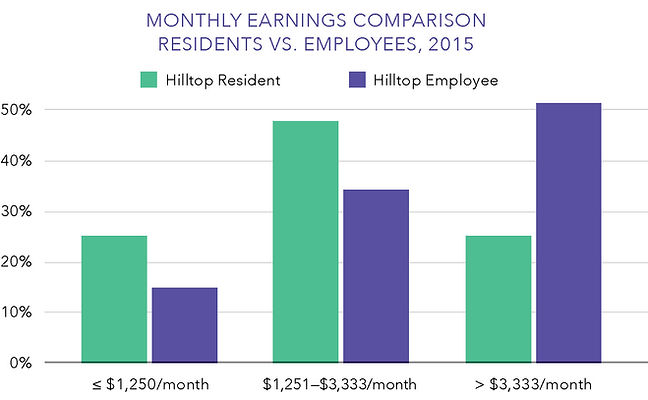 Monthly-Earning-Comparison_HCP.jpg