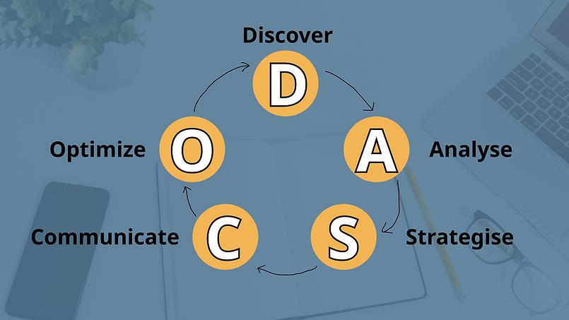 DASCO (1).png