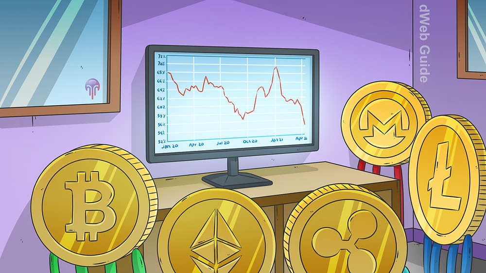 Crypto Index Funds