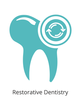 We can restore your teeth back to health after breakages and decay
