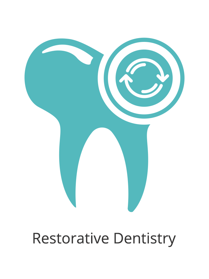We'll restore your teeth back to health.