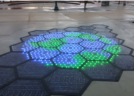 The Future of Solar Pathways