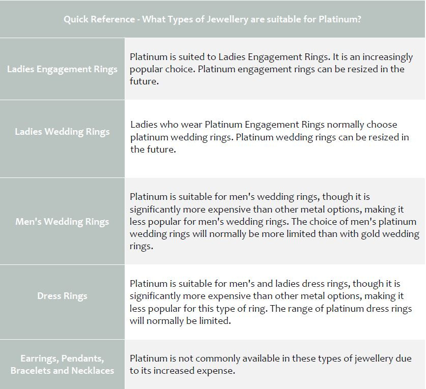 Jewellery suitable for Platinum