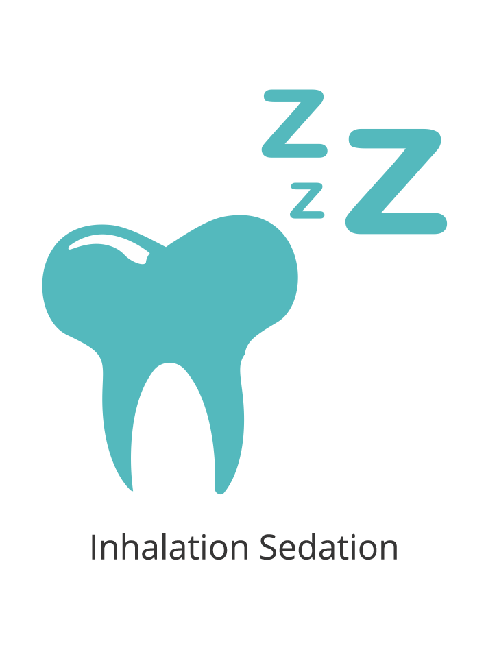 This is a light form of sedation that can be used to help you relax