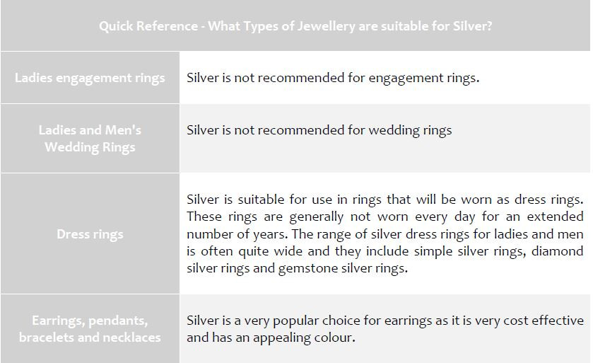 Jewellery suitable for silver